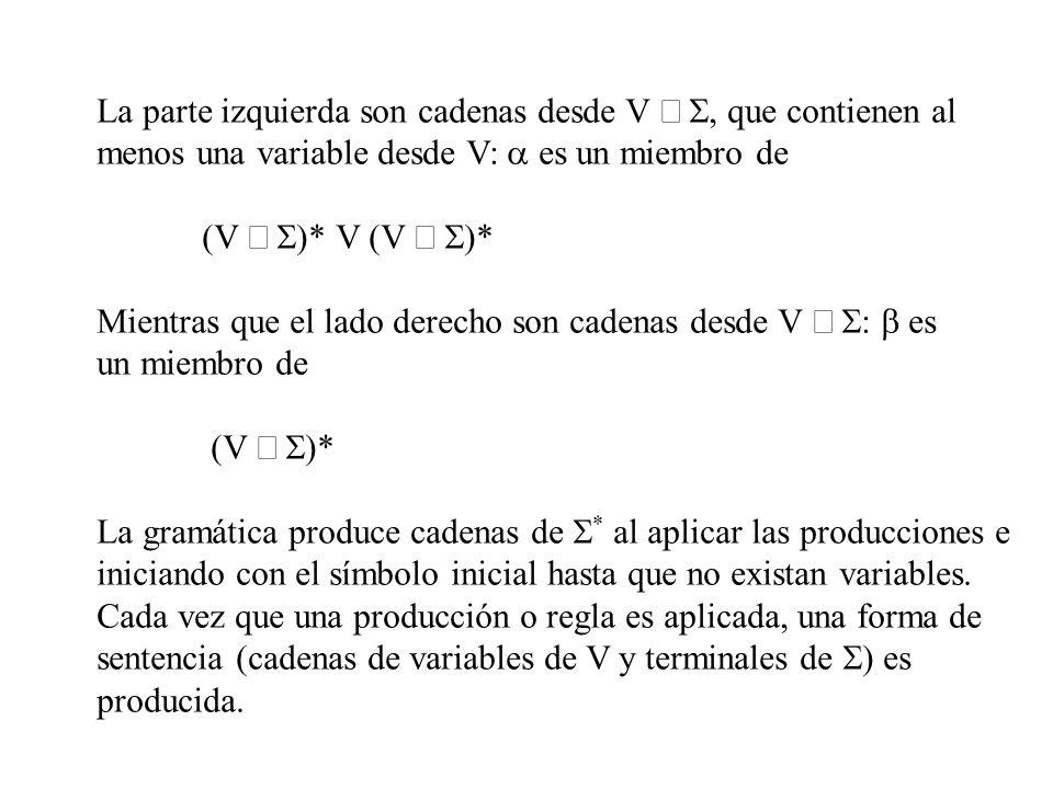 La parte izquierda son cadenas desde V, que contienen al menos una variable desde V: es un miembro de (V * V (V * Mientras que el lado derecho son cad