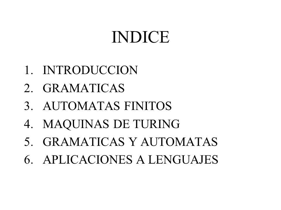 INDICE 1.INTRODUCCION 2.GRAMATICAS 3.AUTOMATAS FINITOS 4.MAQUINAS DE TURING 5.GRAMATICAS Y AUTOMATAS 6.APLICACIONES A LENGUAJES