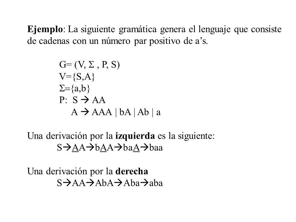 Ejemplo: La siguiente gramática genera el lenguaje que consiste de cadenas con un número par positivo de as. G= (V,, P, S) V={S,A} a,b P: S AA A AAA |