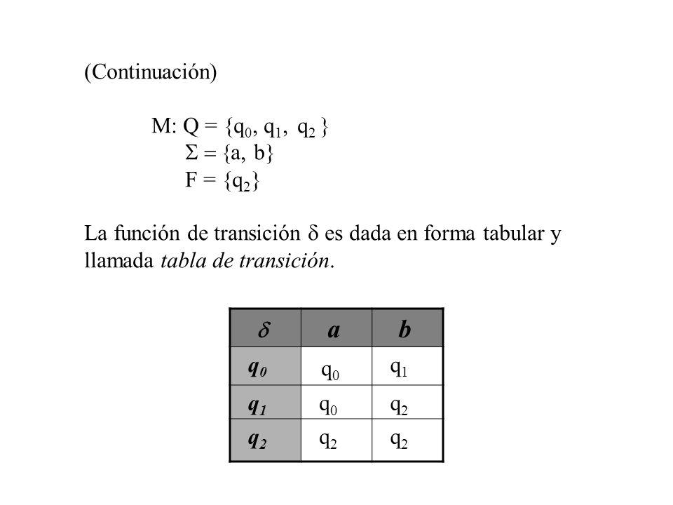 (Continuación) M: Q = {q 0, q 1, q 2 } a, b} F = {q 2 } La función de transición es dada en forma tabular y llamada tabla de transición. a b q 0 q 1 q