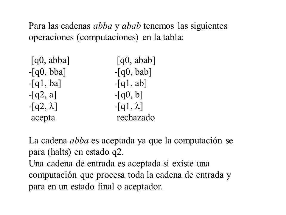 Para las cadenas abba y abab tenemos las siguientes operaciones (computaciones) en la tabla: [q0, abba] [q0, abab] -[q0, bba]-[q0, bab] -[q1, ba]-[q1,