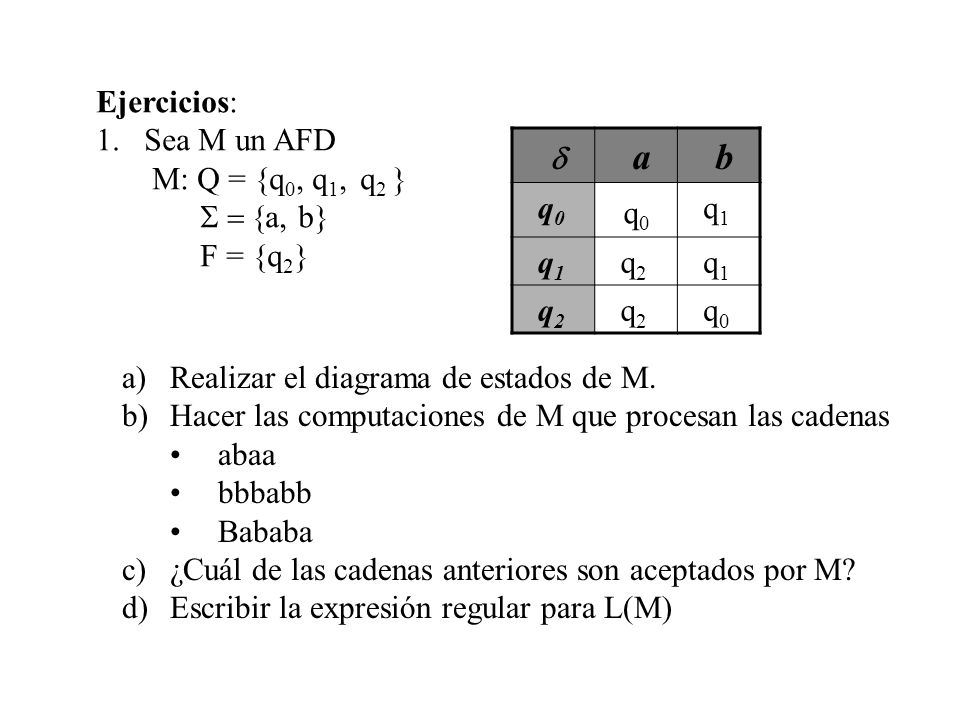 Ejercicios: 1.Sea M un AFD M: Q = {q 0, q 1, q 2 } a, b} F = {q 2 } a b q 0 q 1 q 2 q 1 q 2 q 0 a)Realizar el diagrama de estados de M. b)Hacer las co