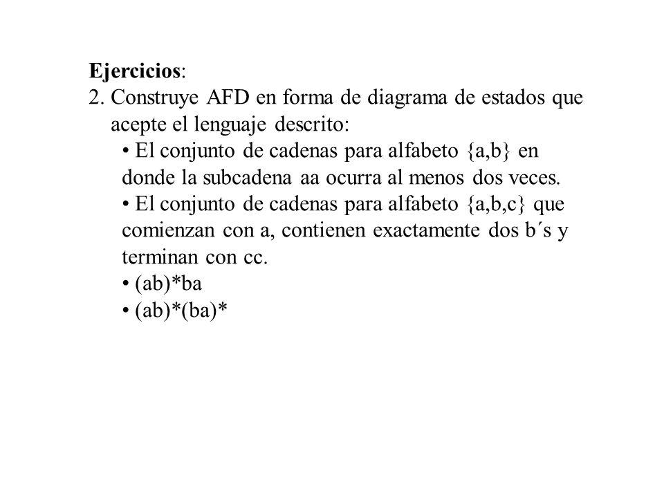 Ejercicios: 2. Construye AFD en forma de diagrama de estados que acepte el lenguaje descrito: El conjunto de cadenas para alfabeto {a,b} en donde la s