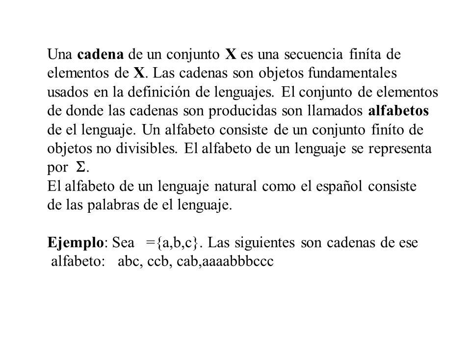 Una cadena de un conjunto X es una secuencia finíta de elementos de X. Las cadenas son objetos fundamentales usados en la definición de lenguajes. El
