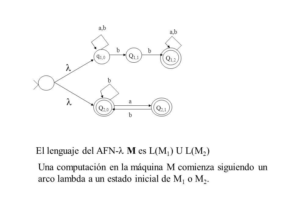 a,b q 1,0 Q 1,1 Q 1,2 b b a,b Q 2,0 Q 2,1 b a b El lenguaje del AFN- M es L(M 1 ) U L(M 2 ) Una computación en la máquina M comienza siguiendo un arco
