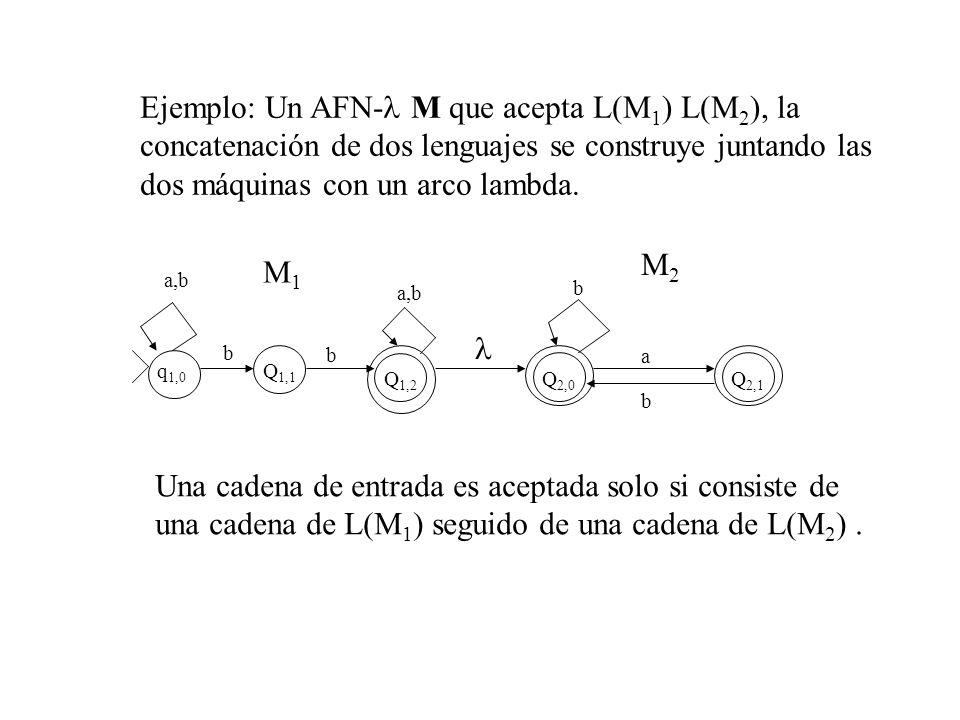 Ejemplo: Un AFN- M que acepta L(M 1 ) L(M 2 ), la concatenación de dos lenguajes se construye juntando las dos máquinas con un arco lambda. M1M1 q 1,0