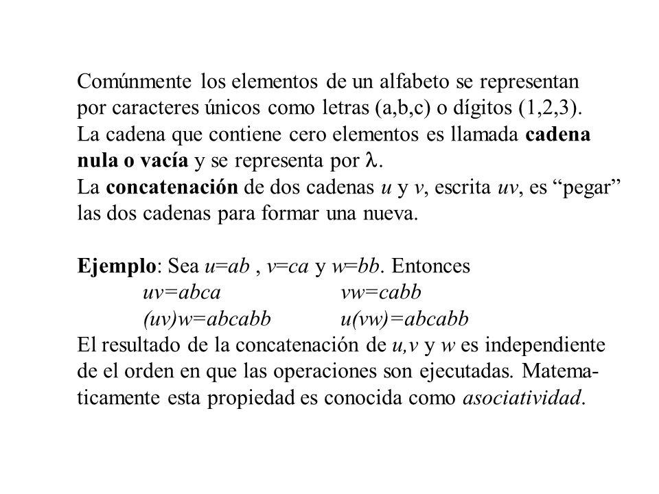 Comúnmente los elementos de un alfabeto se representan por caracteres únicos como letras (a,b,c) o dígitos (1,2,3). La cadena que contiene cero elemen