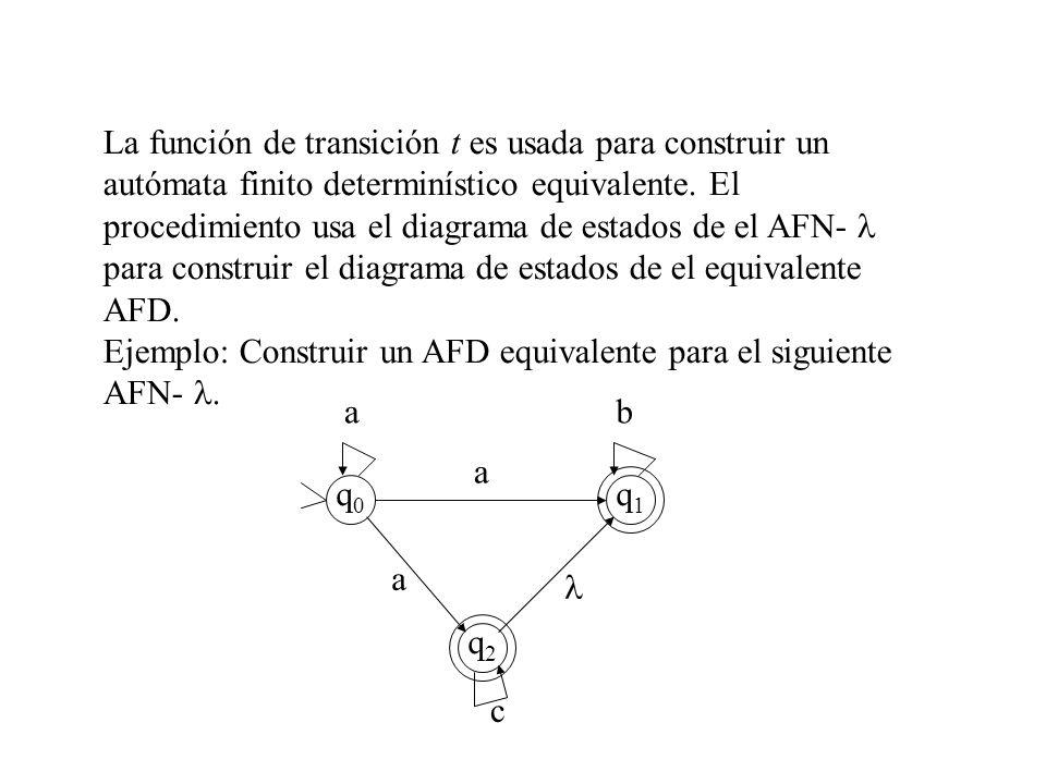 La función de transición t es usada para construir un autómata finito determinístico equivalente. El procedimiento usa el diagrama de estados de el AF