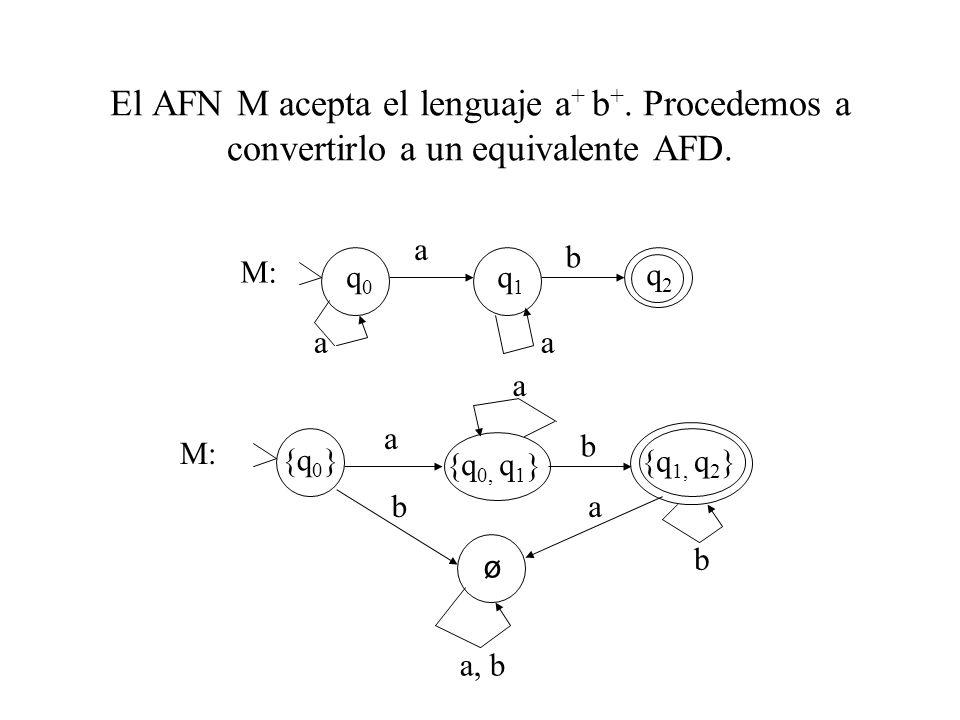 El AFN M acepta el lenguaje a + b +. Procedemos a convertirlo a un equivalente AFD. a q2q2 q1q1 q0q0 a b M: {q 0 } {q 0, q 1 } a {q 1, q 2 } b ø a, b