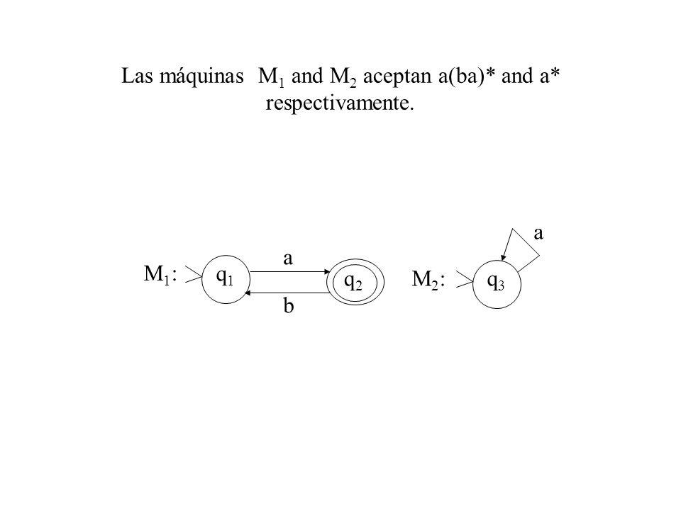 Las máquinas M 1 and M 2 aceptan a(ba)* and a* respectivamente. M1:M1: q1q1 q2q2 a b M2:M2:q3q3 a