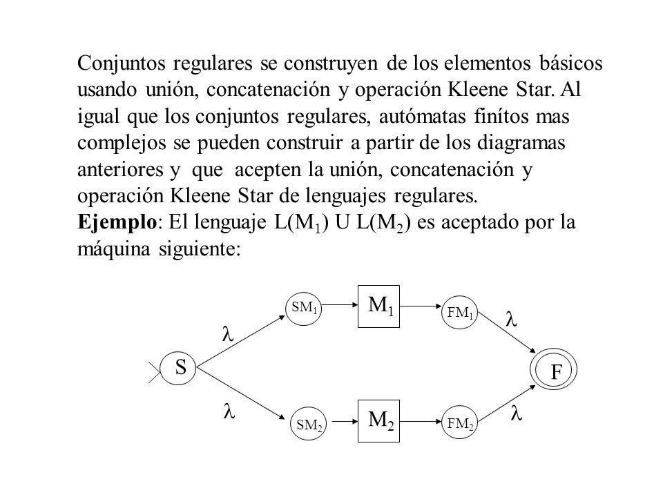 Conjuntos regulares se construyen de los elementos básicos usando unión, concatenación y operación Kleene Star. Al igual que los conjuntos regulares,
