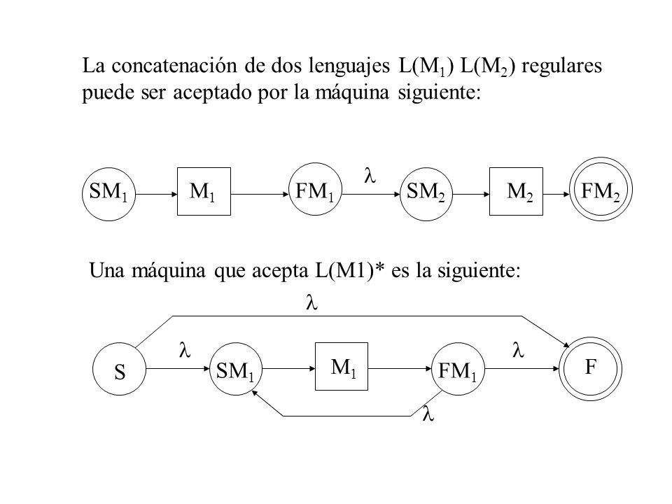 La concatenación de dos lenguajes L(M 1 ) L(M 2 ) regulares puede ser aceptado por la máquina siguiente: SM 1 M1M1 FM 1 SM 2 M2M2 FM 2 Una máquina que