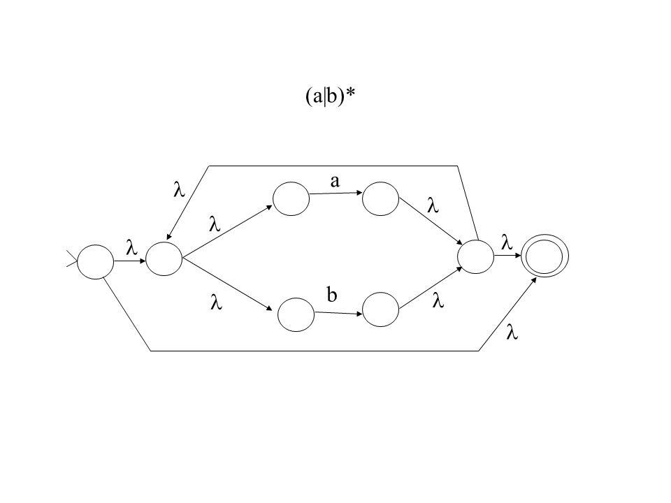 b a (a|b)*