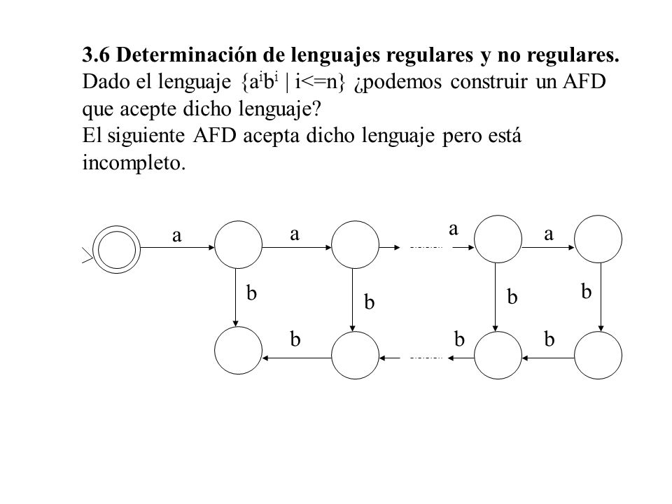 3.6 Determinación de lenguajes regulares y no regulares. Dado el lenguaje {a i b i | i<=n} ¿podemos construir un AFD que acepte dicho lenguaje? El sig