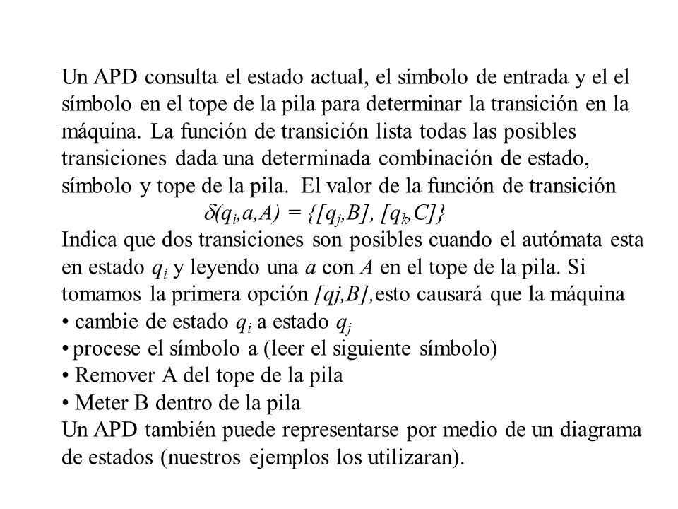 Un APD consulta el estado actual, el símbolo de entrada y el el símbolo en el tope de la pila para determinar la transición en la máquina. La función