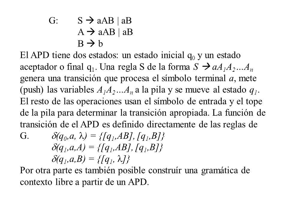 G:S aAB | aB A aAB | aB B b El APD tiene dos estados: un estado inicial q 0 y un estado aceptador o final q 1. Una regla S de la forma S aA 1 A 2 …A n