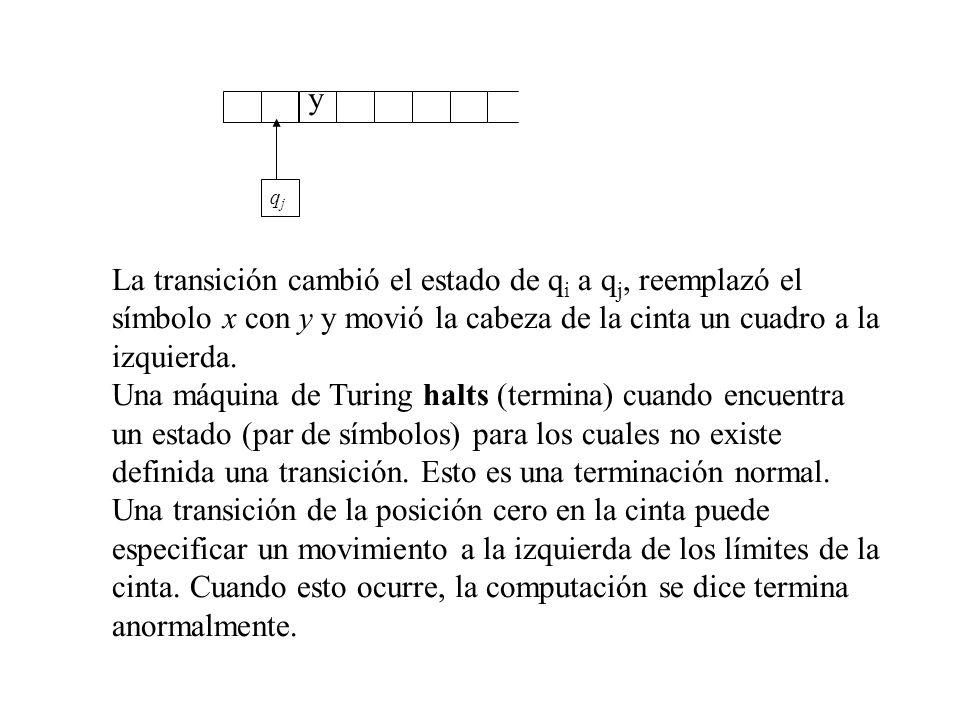 qjqj y La transición cambió el estado de q i a q j, reemplazó el símbolo x con y y movió la cabeza de la cinta un cuadro a la izquierda. Una máquina d