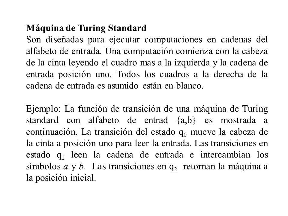 Máquina de Turing Standard Son diseñadas para ejecutar computaciones en cadenas del alfabeto de entrada. Una computación comienza con la cabeza de la
