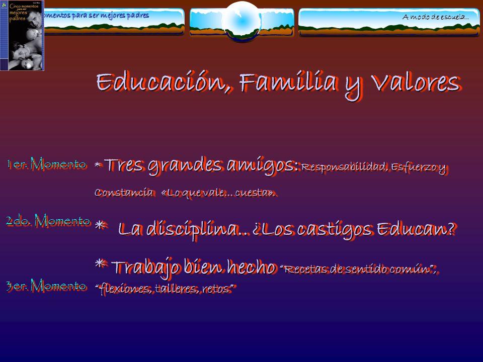 Escuela Padres L.Mesa ¿ CÓMO INCIDEN en la CONVIVENCIA FAMILIAR y en el desarrollo de los hijos .