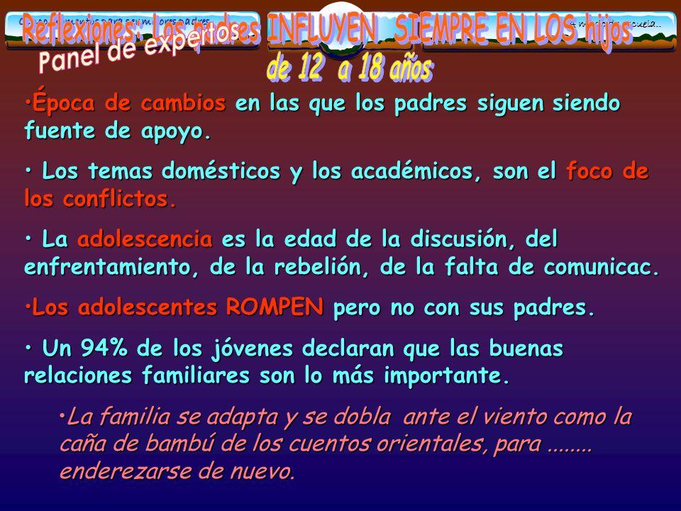 Escuela Padres L.Mesa ASPECTOS A EVITAR · NO RELEVAR a sus hijos de sus responsabilidades, las hagan mejor o peor.