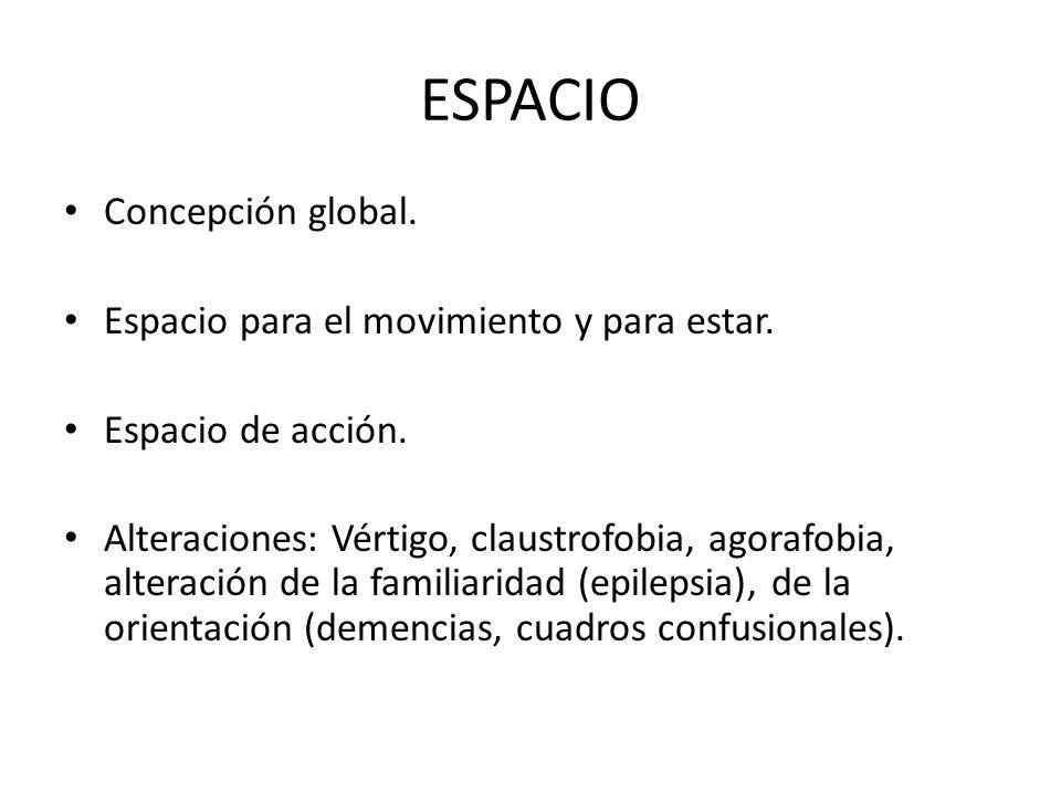 ESPACIO Concepción global. Espacio para el movimiento y para estar. Espacio de acción. Alteraciones: Vértigo, claustrofobia, agorafobia, alteración de