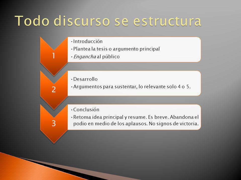 1 Introducción Plantea la tesis o argumento principal Engancha al público 2 Desarrollo Argumentos para sustentar, lo relevante solo 4 o 5. 3 Conclusió