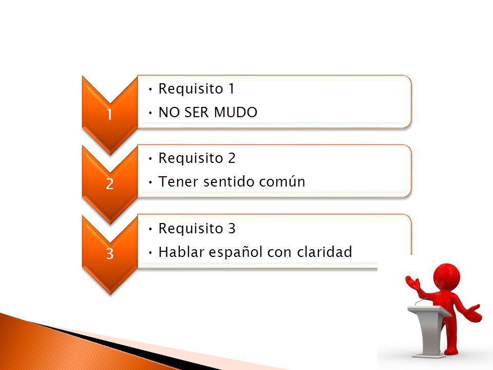 1 Requisito 1 NO SER MUDO 2 Requisito 2 Tener sentido común 3 Requisito 3 Hablar español con claridad