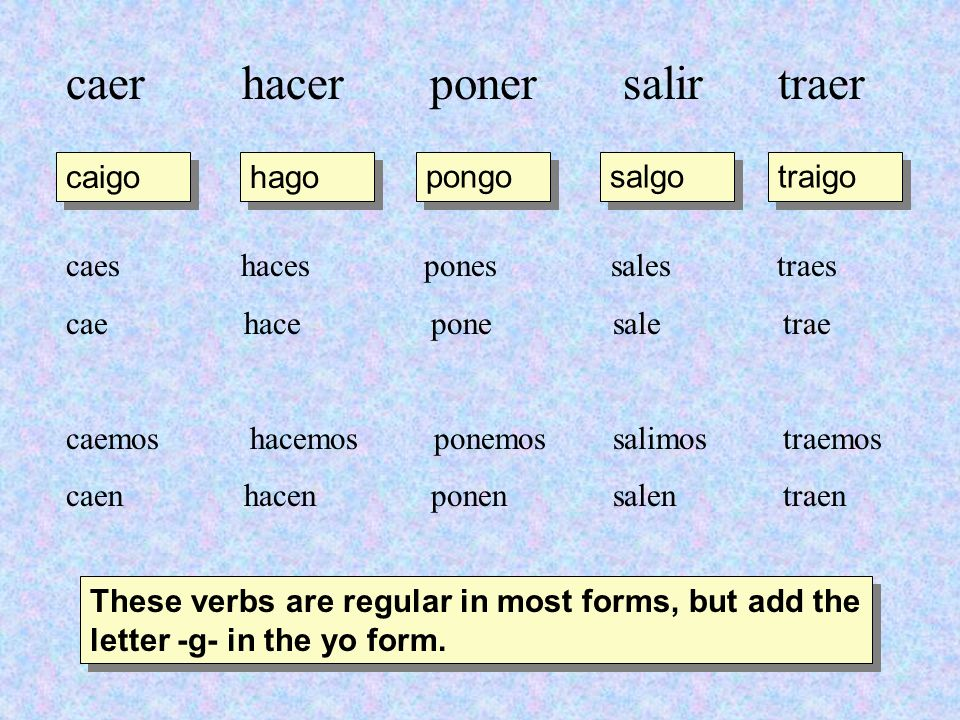traer = bring Yo te ________ tu libro de español. traigo