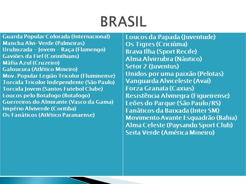 Guarda Popular Colorada (Internacional) Mancha Alvi-Verde (Palmeiras) Urubuzada - Jovem - Raça (Flamengo) Gaviões da Fiel (Corinthians) Máfia Azul (Cr