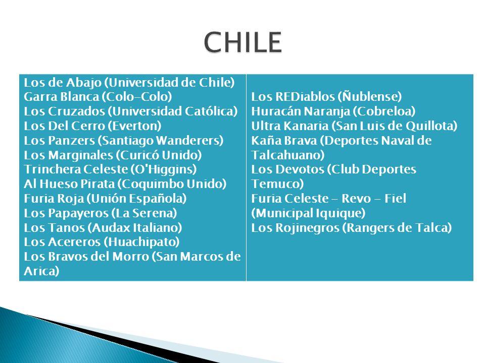 Los de Abajo (Universidad de Chile) Garra Blanca (Colo-Colo) Los Cruzados (Universidad Católica) Los Del Cerro (Everton) Los Panzers (Santiago Wandere
