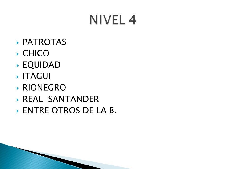 PATROTAS CHICO EQUIDAD ITAGUI RIONEGRO REAL SANTANDER ENTRE OTROS DE LA B.