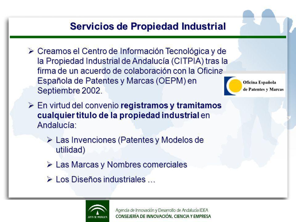Nuestro papel en las vías de protección del proceso de Innovación Actividades de I&D de la empresa resultan en una mejora del proceso o producto Actividades de I&D de la empresa resultan en una mejora del proceso o producto Protección del producto o proceso mediante una Patente o Modelo de Utilidad Protección del producto o proceso mediante una Patente o Modelo de Utilidad Protección del diseño mediante un Diseño Industrial Protección del diseño mediante un Diseño Industrial Protección de la Marca mediante una Marca registrada Protección de la Marca mediante una Marca registrada Asesoramiento Tecnológico en todos los pasos Asesoramiento Tecnológico y Ayudas Financieras