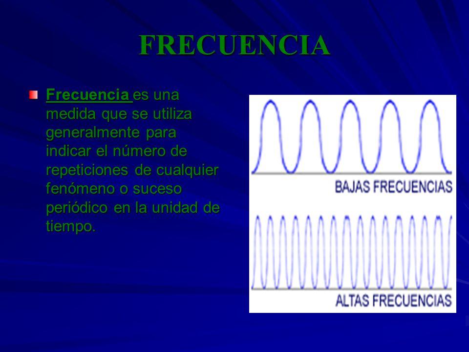 FRECUENCIA Frecuencia es una medida que se utiliza generalmente para indicar el número de repeticiones de cualquier fenómeno o suceso periódico en la