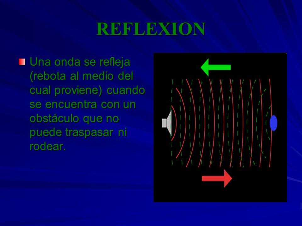 REFRACCION La refracción es el cambio de dirección que experimenta una onda al pasar de un medio material a otro.