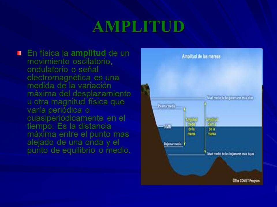 AMPLITUD En física la amplitud de un movimiento oscilatorio, ondulatorio o señal electromagnética es una medida de la variación máxima del desplazamie