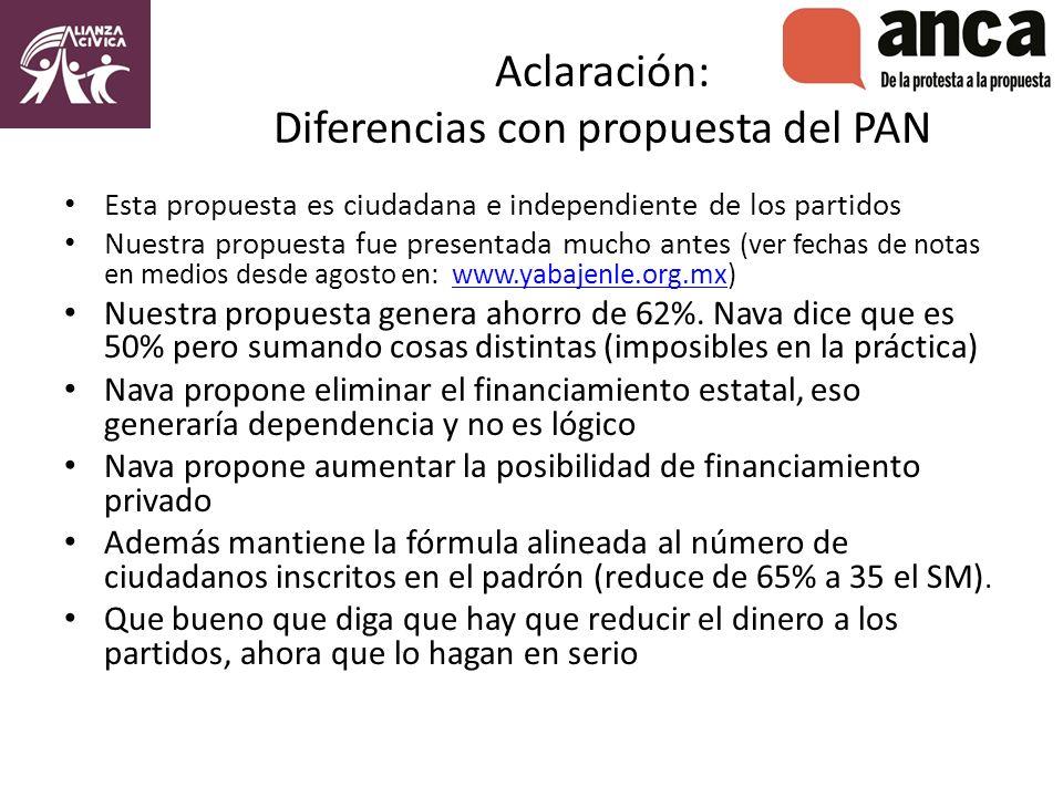 Aclaración: Diferencias con propuesta del PAN Esta propuesta es ciudadana e independiente de los partidos Nuestra propuesta fue presentada mucho antes (ver fechas de notas en medios desde agosto en: www.yabajenle.org.mx)www.yabajenle.org.mx Nuestra propuesta genera ahorro de 62%.