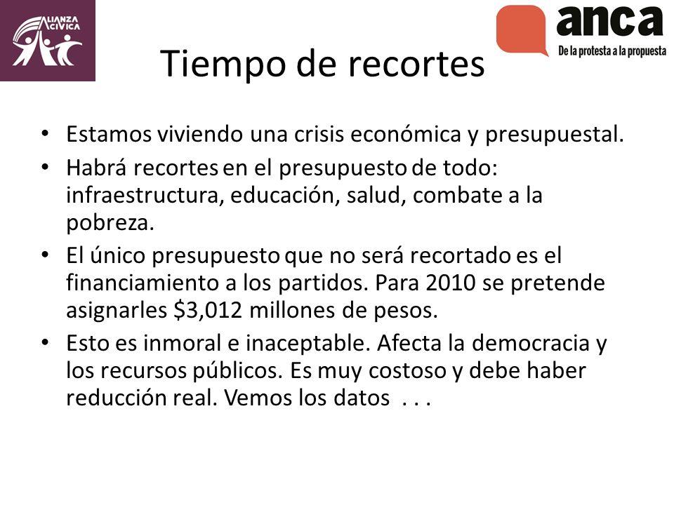 Tiempo de recortes Estamos viviendo una crisis económica y presupuestal.