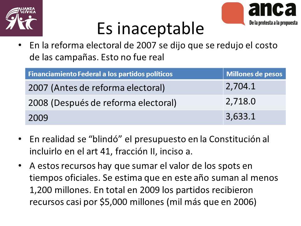 Es inaceptable En la reforma electoral de 2007 se dijo que se redujo el costo de las campañas.