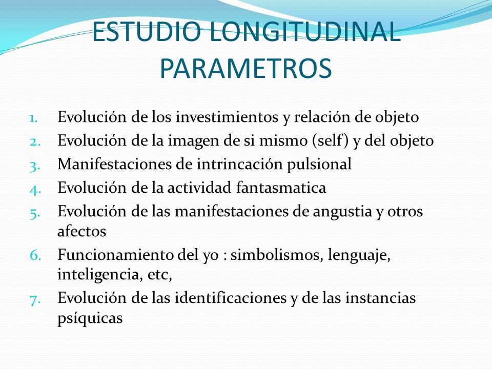 ESTUDIO LONGITUDINAL PARAMETROS 1. Evolución de los investimientos y relación de objeto 2. Evolución de la imagen de si mismo (self) y del objeto 3. M
