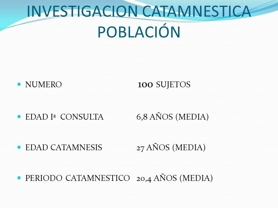 INVESTIGACION CATAMNESTICA POBLACIÓN NUMERO 100 SUJETOS EDAD Iª CONSULTA 6,8 AÑOS (MEDIA) EDAD CATAMNESIS 27 AÑOS (MEDIA) PERIODO CATAMNESTICO 20,4 AÑ