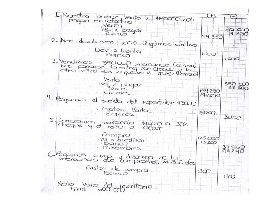 CONOCER SALDOS DESPUES DE REGISTRAR LOS ASIENTOS CONTABLES SE TIENE QUE CONOCER EL SALDO DE CADA CUENTA EN ESQUEMAS T.