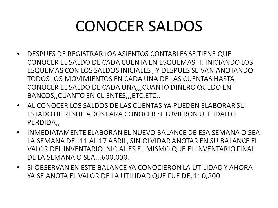 CONOCER SALDOS DESPUES DE REGISTRAR LOS ASIENTOS CONTABLES SE TIENE QUE CONOCER EL SALDO DE CADA CUENTA EN ESQUEMAS T. INICIANDO LOS ESQUEMAS CON LOS