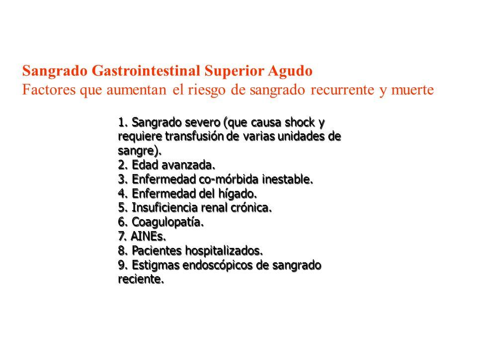Sangrado Gastrointestinal Superior Agudo Factores que aumentan el riesgo de sangrado recurrente y muerte 1. Sangrado severo (que causa shock y requier