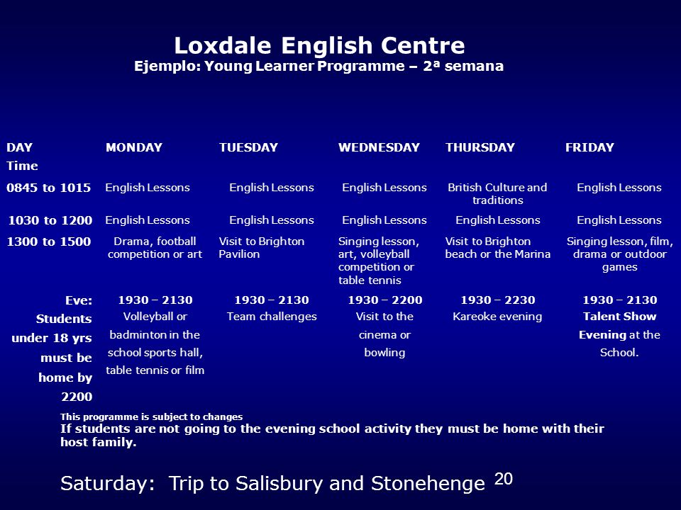 20 Loxdale English Centre Ejemplo: Young Learner Programme – 2ª semana DAY Time MONDAYTUESDAYWEDNESDAYTHURSDAYFRIDAY 0845 to 1015 English Lessons British Culture and traditions English Lessons 1030 to 1200 English Lessons 1300 to 1500 Drama, football competition or art Visit to Brighton Pavilion Singing lesson, art, volleyball competition or table tennis Visit to Brighton beach or the Marina Singing lesson, film, drama or outdoor games Eve: Students under 18 yrs must be home by 2200 1930 – 2130 Volleyball or badminton in the school sports hall, table tennis or film 1930 – 2130 Team challenges 1930 – 2200 Visit to the cinema or bowling 1930 – 2230 Kareoke evening 1930 – 2130 Talent Show Evening at the School.
