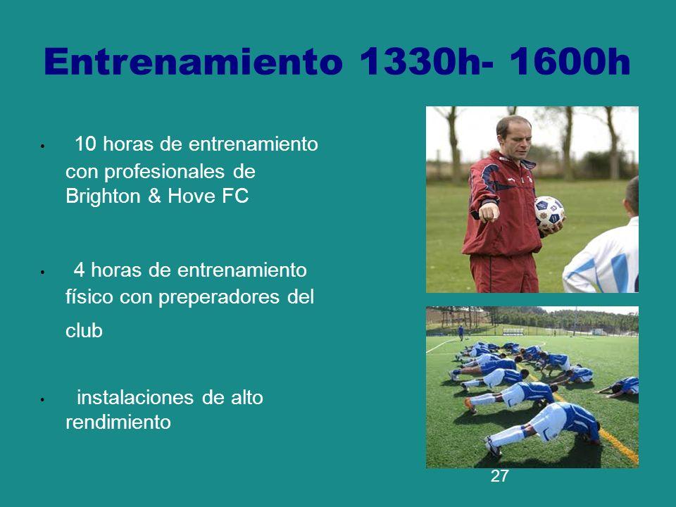 28 Intensive School of English (ISE) INGLES + FÚTBOL: Horario