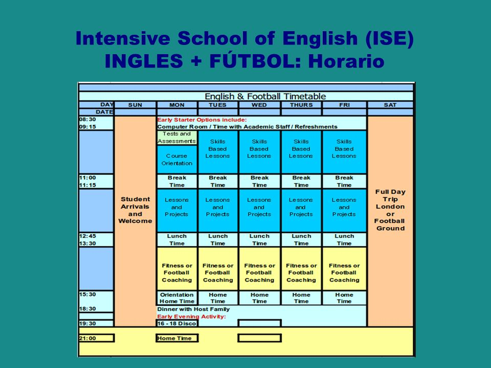 28 Intensive School of English (ISE) INGLES + FÚTBOL: Horario