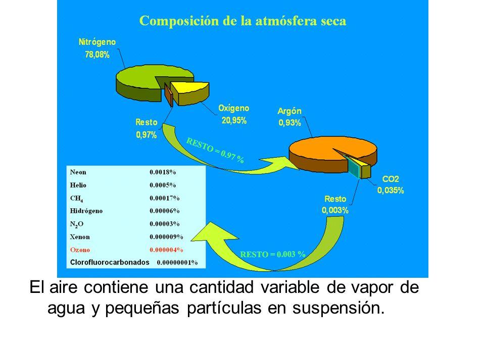 El aire contiene una cantidad variable de vapor de agua y pequeñas partículas en suspensión.