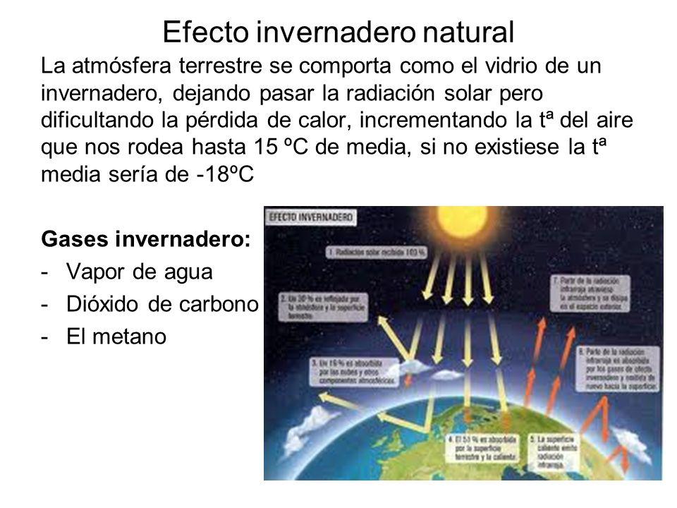Efecto invernadero natural La atmósfera terrestre se comporta como el vidrio de un invernadero, dejando pasar la radiación solar pero dificultando la