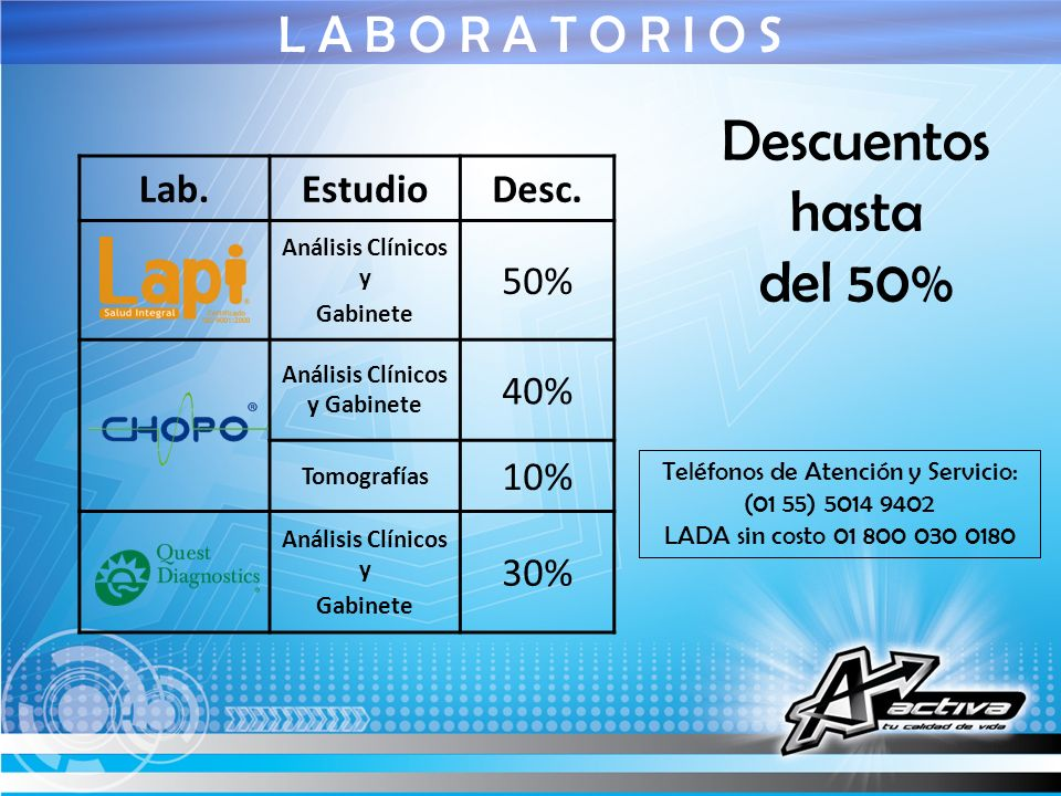L A B O R A T O R I O S Descuentos hasta del 50% Lab.EstudioDesc. Análisis Clínicos y Gabinete 50% Análisis Clínicos y Gabinete 40% Tomografías 10% An