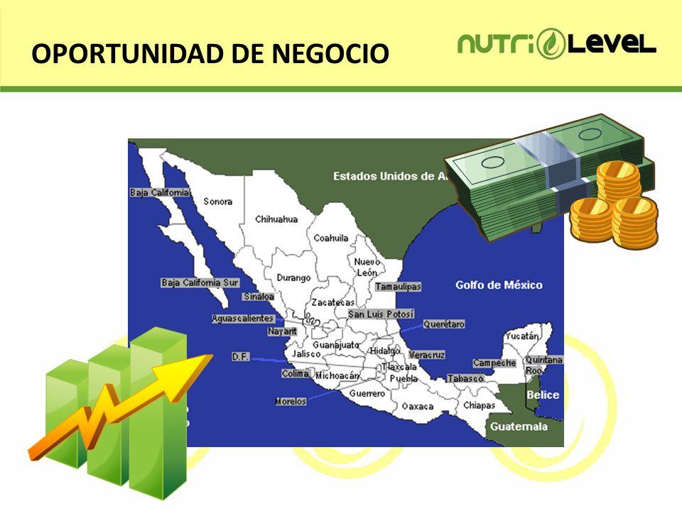 OPORTUNIDAD DE NEGOCIO